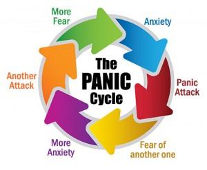 Panic-cycle_001