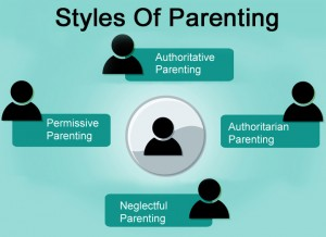 Parenting-Styles-You-Should-Be-Aware-Of1